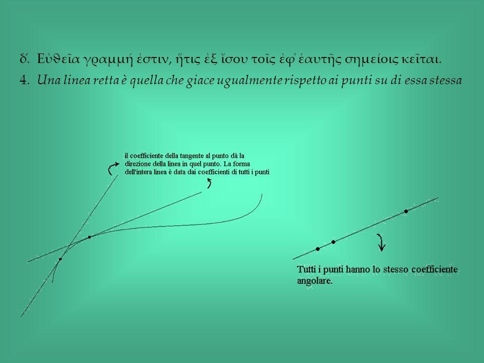 δ́. Εϑεα γραμμή στιν, τις ξ σου τος ϕ̉ αυτς σημείοις κεται. 4. Una linea retta è quella che giace ugualmente rispetto ai punti su di essa stessa
