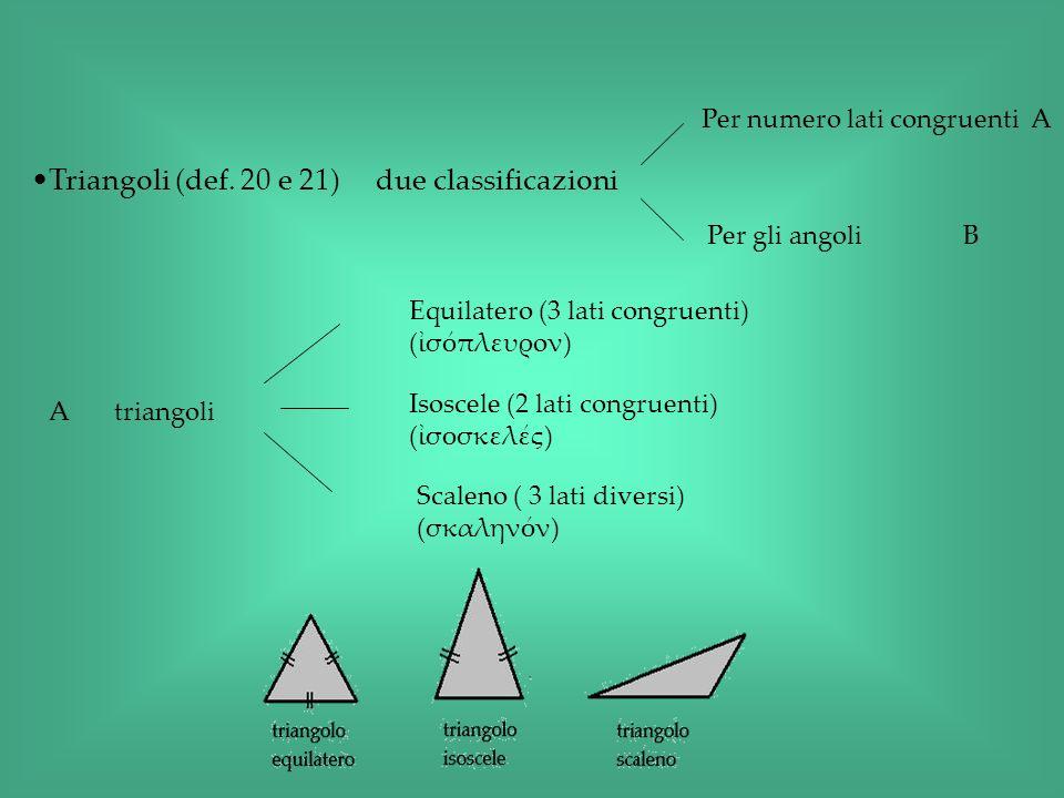 Triangoli (def. 20 e 21) due classificazioni Per numero lati congruenti A Per gli angoli B A triangoli Equilatero (3 lati congruenti) (σόπλευρoν) Isos