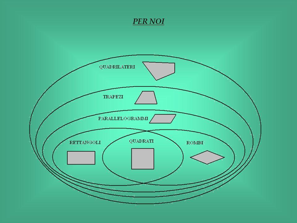 PER NOI