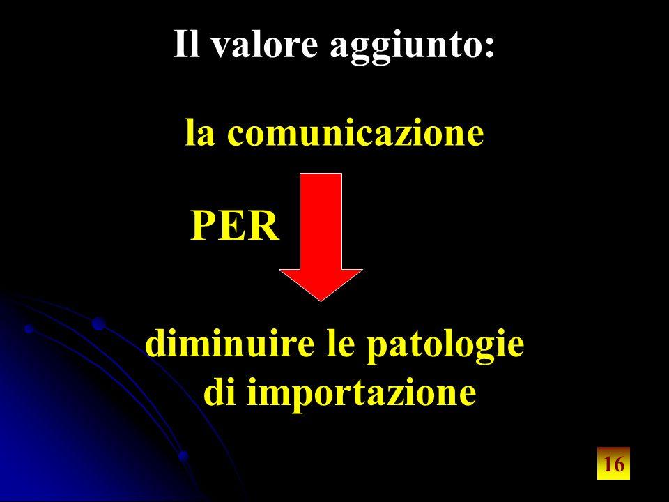 16 la comunicazione diminuire le patologie di importazione 16 PER Il valore aggiunto: