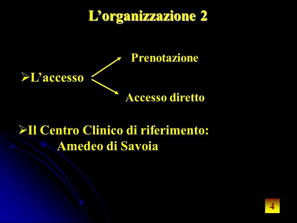 4 Laccesso Il Centro Clinico di riferimento: Amedeo di Savoia Prenotazione Accesso diretto Lorganizzazione 2 4