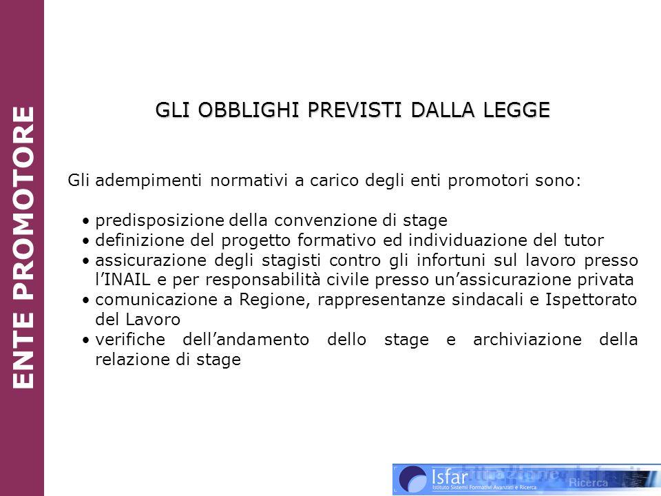 GLI OBBLIGHI PREVISTI DALLA LEGGE Gli adempimenti normativi a carico degli enti promotori sono: predisposizione della convenzione di stage definizione