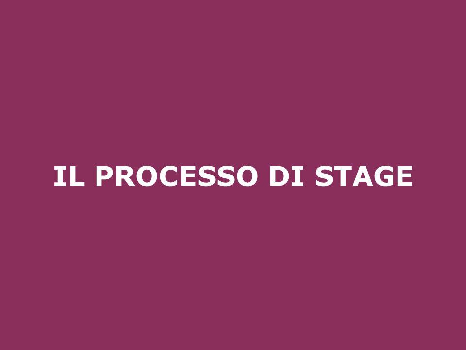 IL PROCESSO DI STAGE