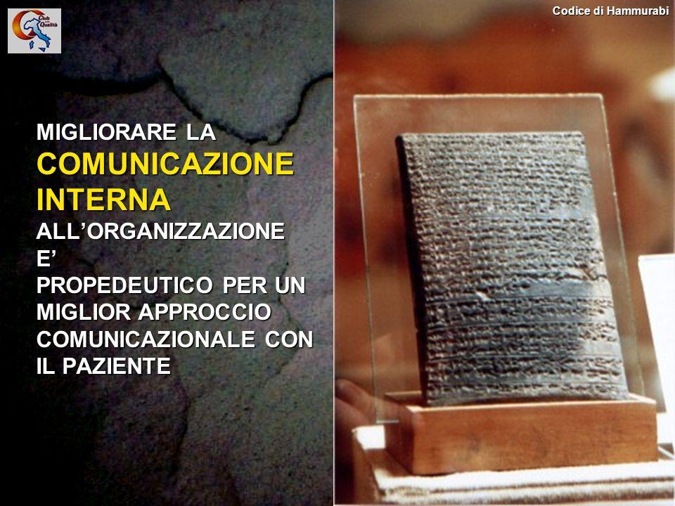 101 MIGLIORARE LA COMUNICAZIONEINTERNAALLORGANIZZAZIONEE PROPEDEUTICO PER UN MIGLIOR APPROCCIO COMUNICAZIONALE CON IL PAZIENTE Codice di Hammurabi