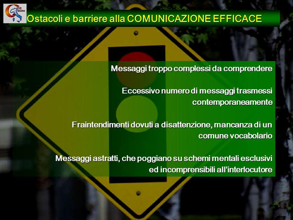 105 Messaggi troppo complessi da comprendere Messaggi troppo complessi da comprendere Eccessivo numero di messaggi trasmessi contemporaneamente Eccess