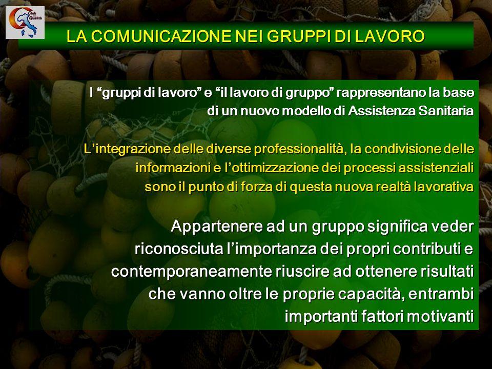 111 LA COMUNICAZIONE NEI GRUPPI DI LAVORO I gruppi di lavoro e il lavoro di gruppo rappresentano la base di un nuovo modello di Assistenza Sanitaria I