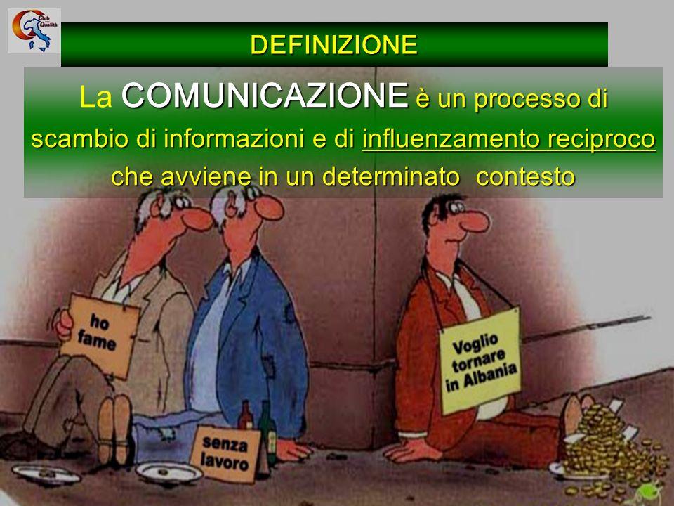 13 DEFINIZIONE COMUNICAZIONE è un processo di scambio di informazioni e di influenzamento reciproco che avviene in un determinato contesto La COMUNICA