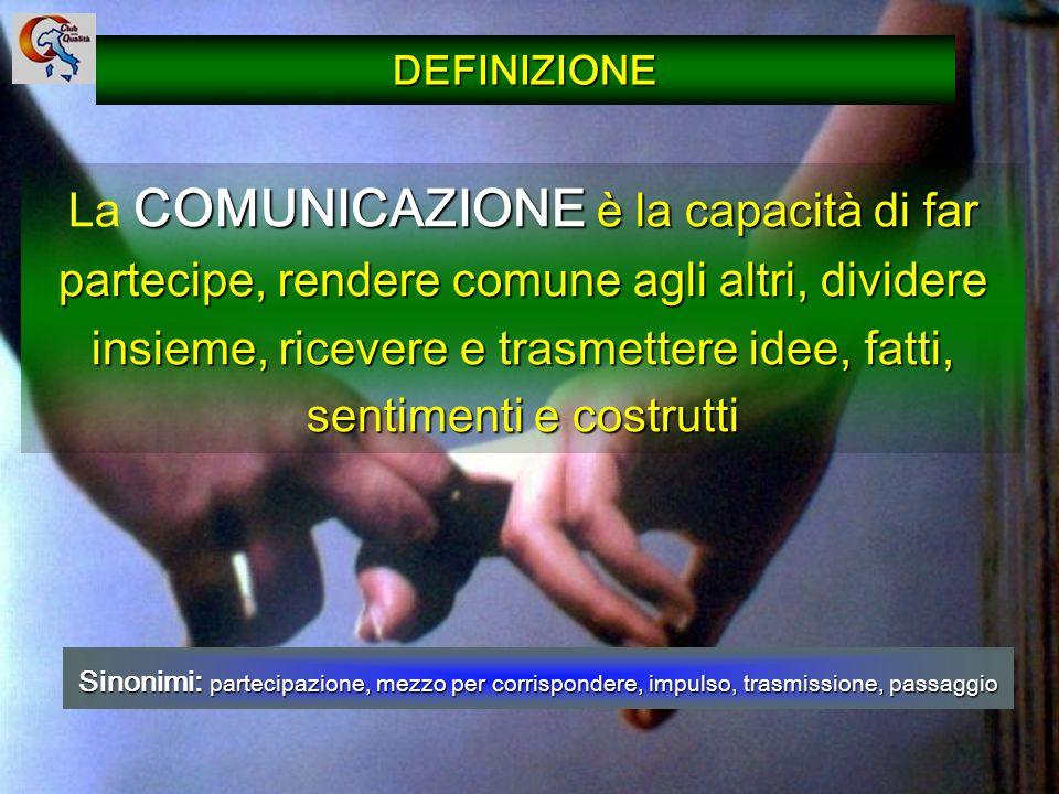 14 Sinonimi: partecipazione, mezzo per corrispondere, impulso, trasmissione, passaggio DEFINIZIONE COMUNICAZIONE è la capacità di far partecipe, rende