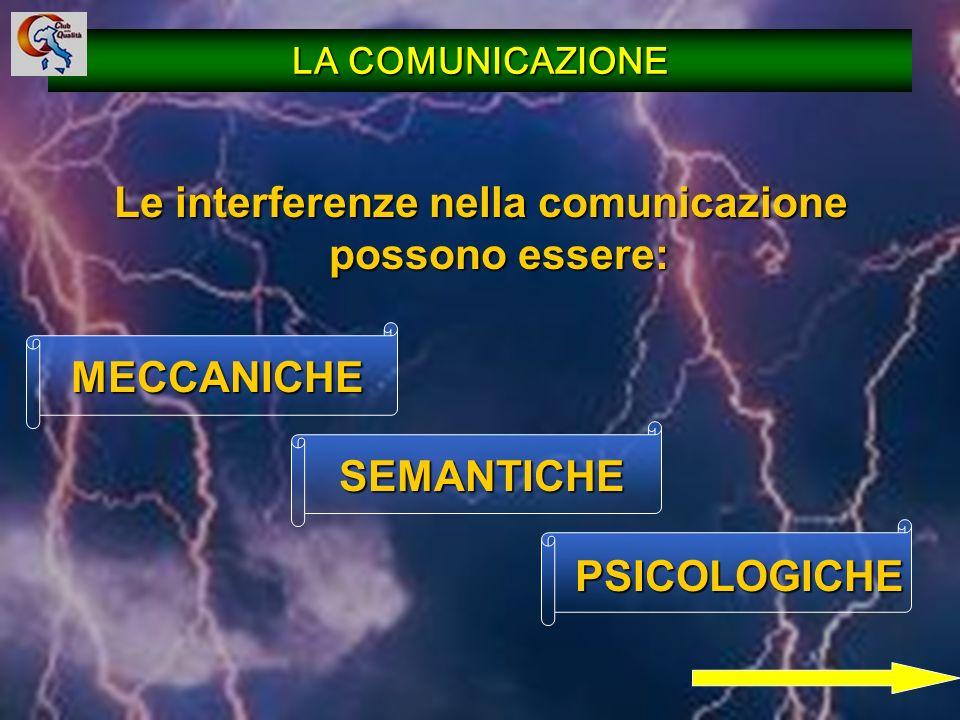 19 LA COMUNICAZIONE Le interferenze nella comunicazione possono essere: MECCANICHE MECCANICHESEMANTICHEPSICOLOGICHE