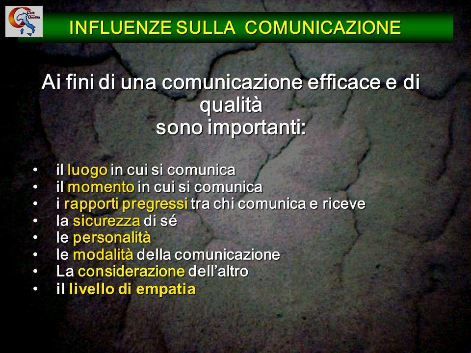 21 Ai fini di una comunicazione efficace e di qualità sono importanti: il luogo in cui si comunicail luogo in cui si comunica il momento in cui si com