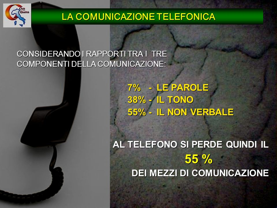 41 LA COMUNICAZIONE TELEFONICA CONSIDERANDO I RAPPORTI TRA I TRE COMPONENTI DELLA COMUNICAZIONE: 7% - LE PAROLE 38% - IL TONO 55% - IL NON VERBALE AL