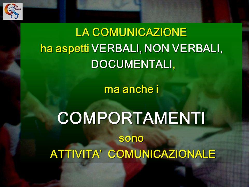 50 LA COMUNICAZIONE ha aspetti VERBALI, NON VERBALI, DOCUMENTALI, DOCUMENTALI, ma anche i COMPORTAMENTIsono ATTIVITA COMUNICAZIONALE ATTIVITA COMUNICA