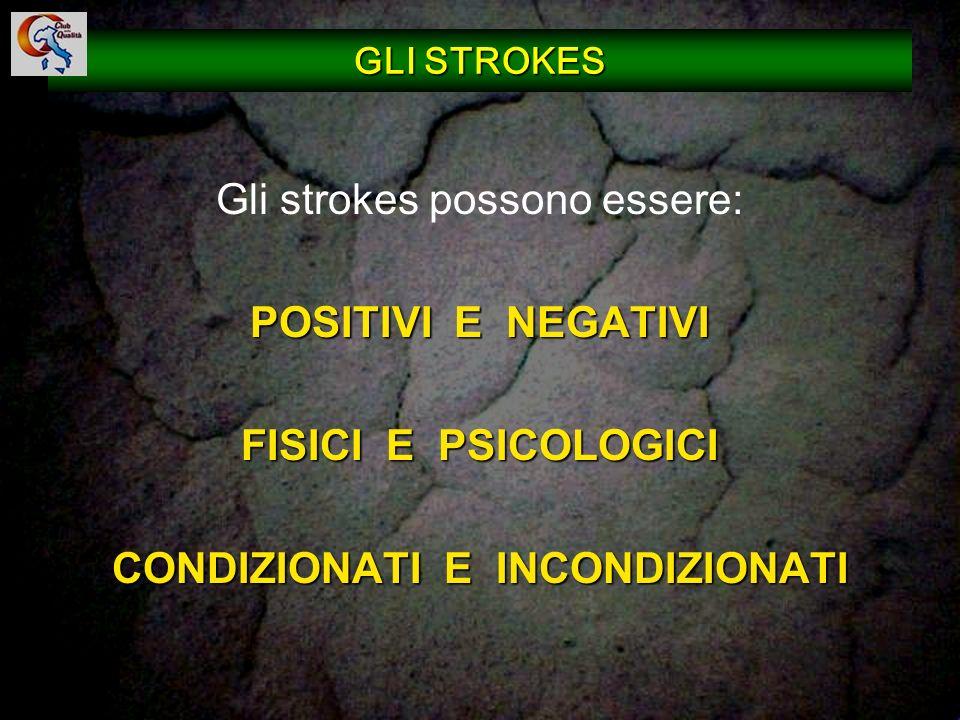 52 GLI STROKES Gli strokes possono essere: POSITIVI E NEGATIVI FISICI E PSICOLOGICI CONDIZIONATI E INCONDIZIONATI