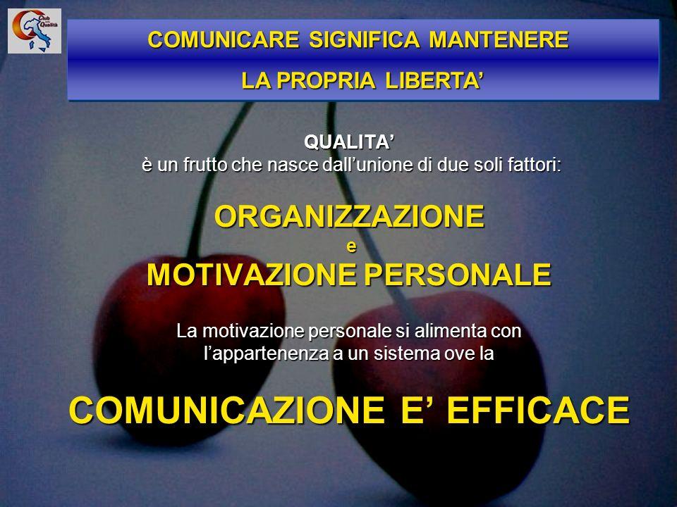 6 QUALITA è un frutto che nasce dallunione di due soli fattori: è un frutto che nasce dallunione di due soli fattori:ORGANIZZAZIONE e MOTIVAZIONE PERS