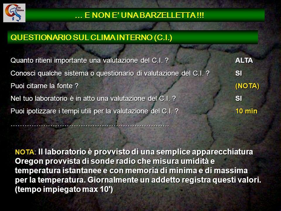 66 QUESTIONARIO SUL CLIMA INTERNO (C.I.) Quanto ritieni importante una valutazione del C.I. ?ALTA Conosci qualche sistema o questionario di valutazion