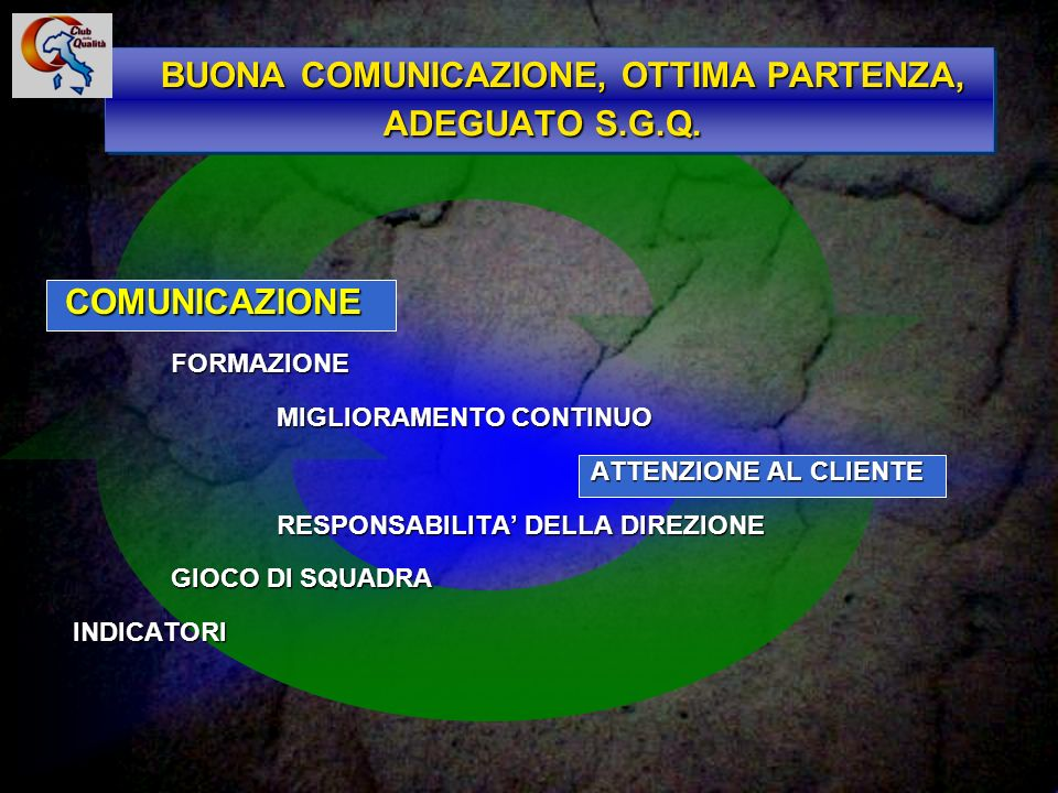 110 LA SQUADRA produce risultati se coopera unitariamente, se presenta reciproca comprensione, se riesce ad aumentare la singola competenza ricevendo informazioni dagli altri operatori.