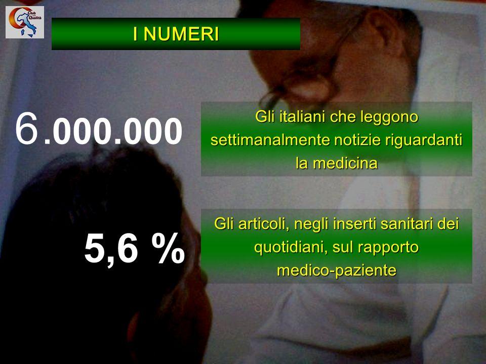 91 I NUMERI Gli italiani che leggono settimanalmente notizie riguardanti la medicina Gli articoli, negli inserti sanitari dei quotidiani, sul rapporto