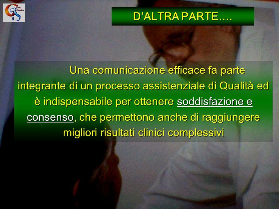 94 DALTRA PARTE…. Una comunicazione efficace fa parte integrante di un processo assistenziale di Qualità ed è indispensabile per ottenere soddisfazion