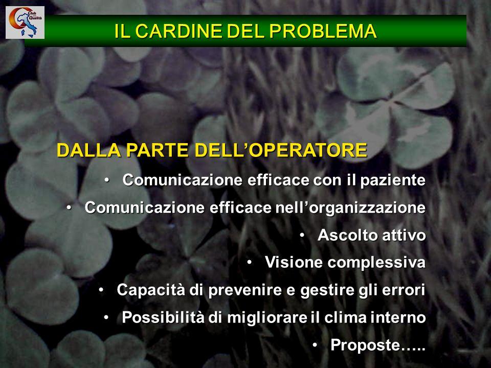 99 IL CARDINE DEL PROBLEMA DALLA PARTE DELLOPERATORE Comunicazione efficace con il pazienteComunicazione efficace con il paziente Comunicazione effica