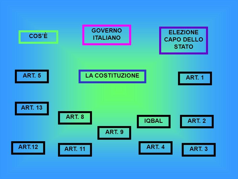 LA COSTITUZIONE COSÈ GOVERNO ITALIANO ELEZIONE CAPO DELLO STATO ART. 5 ART. 1 IQBAL ART. 4 ART. 3 ART. 2 ART. 13 ART. 11 ART.12 ART. 8 ART. 9