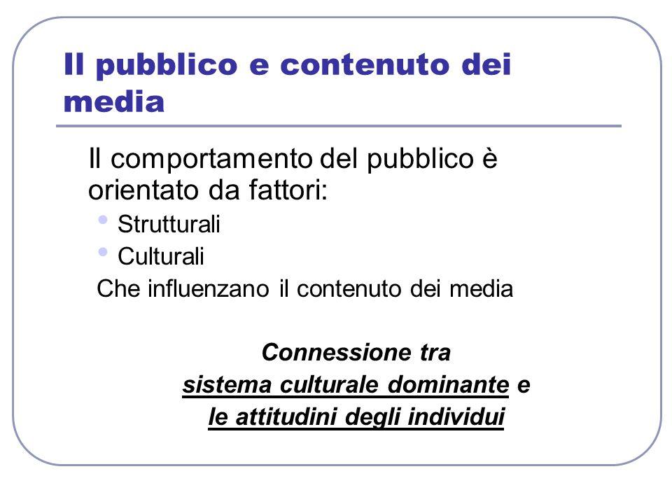 Il pubblico e contenuto dei media Il comportamento del pubblico è orientato da fattori: Strutturali Culturali Che influenzano il contenuto dei media C