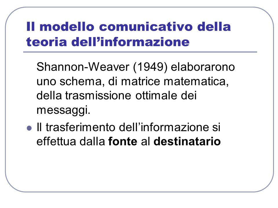 Il modello comunicativo della teoria dellinformazione Shannon-Weaver (1949) elaborarono uno schema, di matrice matematica, della trasmissione ottimale