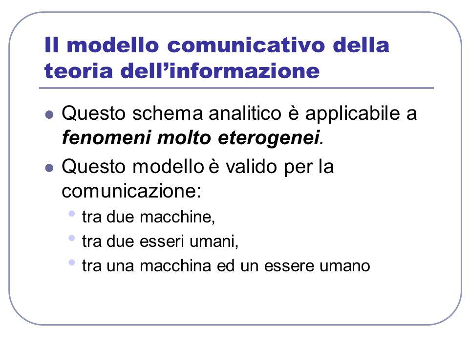 Il modello comunicativo della teoria dellinformazione Questo schema analitico è applicabile a fenomeni molto eterogenei. Questo modello è valido per l