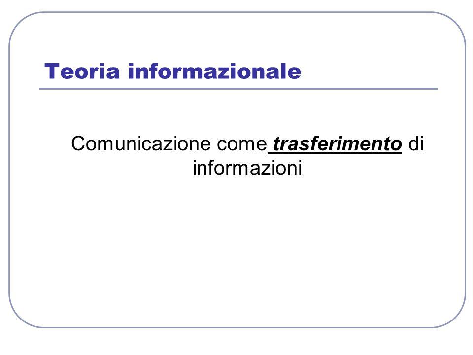 Teoria informazionale Comunicazione come trasferimento di informazioni