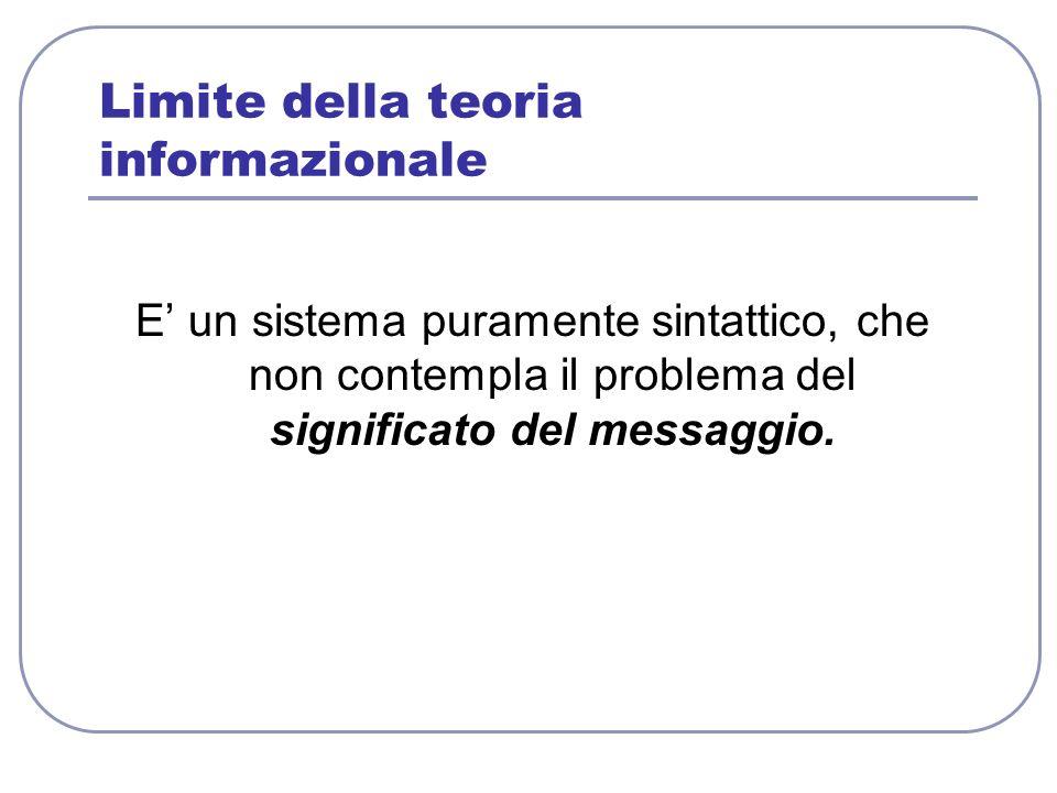 Limite della teoria informazionale E un sistema puramente sintattico, che non contempla il problema del significato del messaggio.