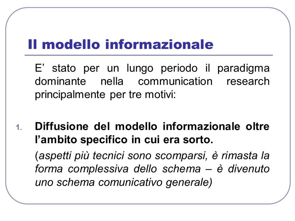 Il modello informazionale E stato per un lungo periodo il paradigma dominante nella communication research principalmente per tre motivi: 1. Diffusion