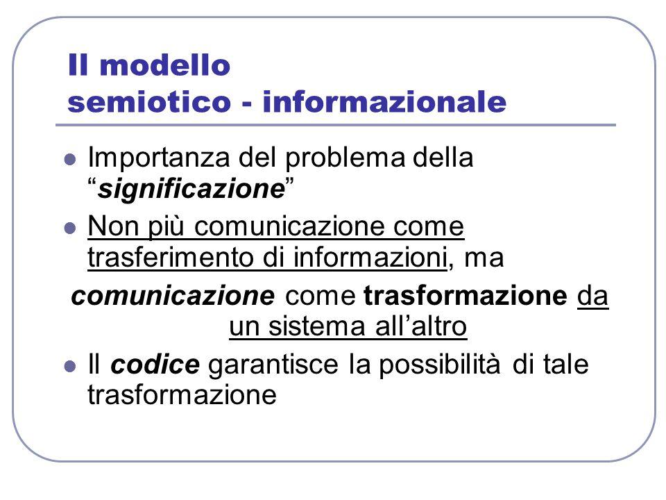 Il modello semiotico - informazionale Importanza del problema dellasignificazione Non più comunicazione come trasferimento di informazioni, ma comunic