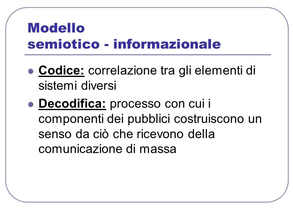 Modello semiotico - informazionale Codice: correlazione tra gli elementi di sistemi diversi Decodifica: processo con cui i componenti dei pubblici cos