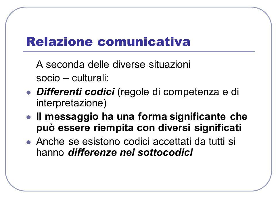 Relazione comunicativa A seconda delle diverse situazioni socio – culturali: Differenti codici (regole di competenza e di interpretazione) Il messaggi