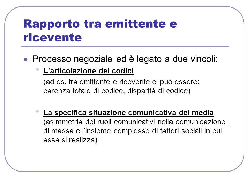 Rapporto tra emittente e ricevente Processo negoziale ed è legato a due vincoli: Larticolazione dei codici (ad es. tra emittente e ricevente ci può es
