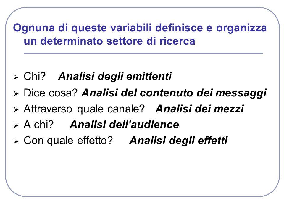 Ognuna di queste variabili definisce e organizza un determinato settore di ricerca Chi? Analisi degli emittenti Dice cosa? Analisi del contenuto dei m