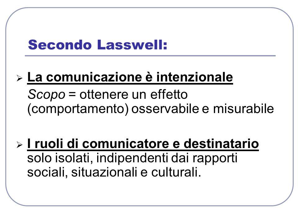 La comunicazione è intenzionale Scopo = ottenere un effetto (comportamento) osservabile e misurabile I ruoli di comunicatore e destinatario solo isola