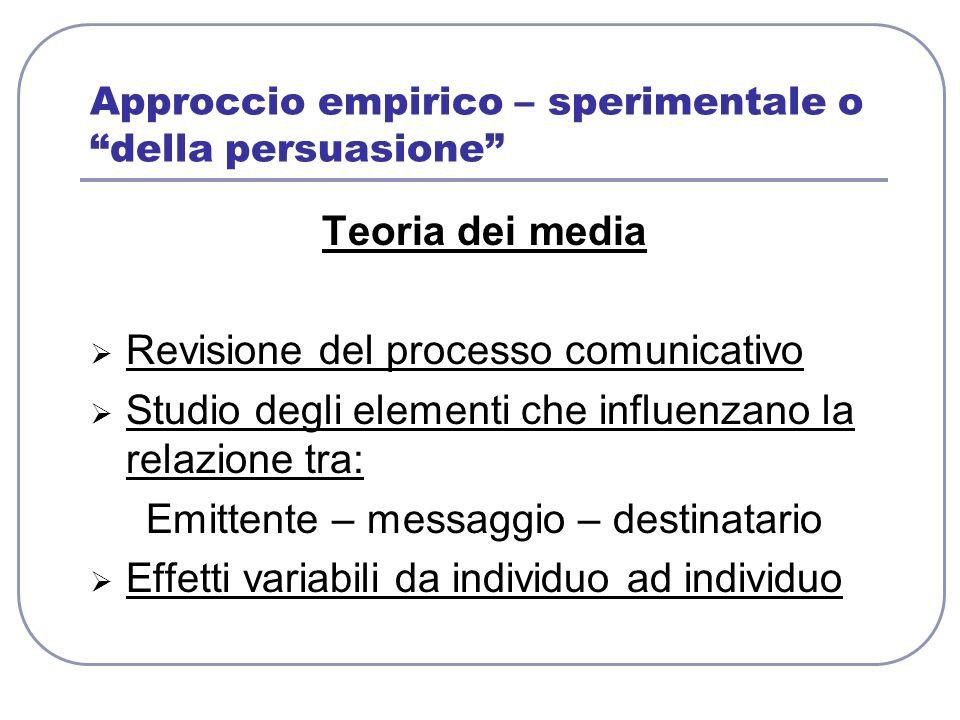 Approccio empirico – sperimentale o della persuasione Teoria dei media Revisione del processo comunicativo Studio degli elementi che influenzano la re