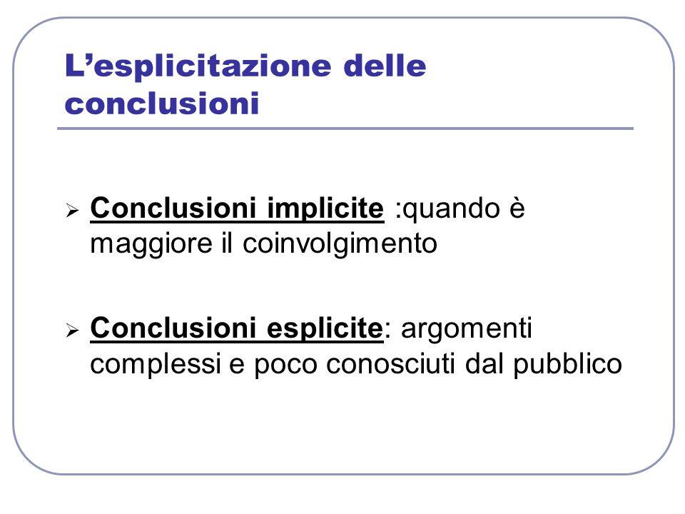 Lesplicitazione delle conclusioni Conclusioni implicite :quando è maggiore il coinvolgimento Conclusioni esplicite: argomenti complessi e poco conosci