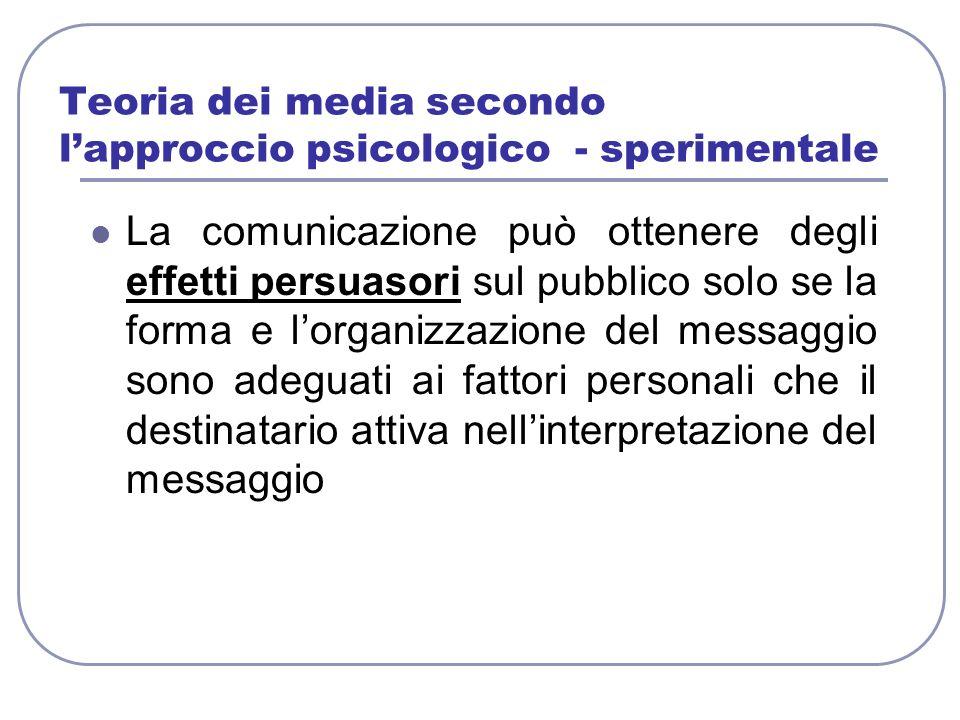 Teoria dei media secondo lapproccio psicologico - sperimentale La comunicazione può ottenere degli effetti persuasori sul pubblico solo se la forma e