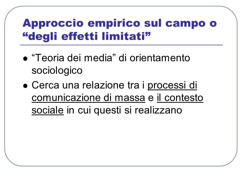 Approccio empirico sul campo o degli effetti limitati Teoria dei media di orientamento sociologico Cerca una relazione tra i processi di comunicazione