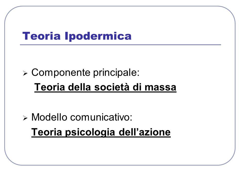 Teoria Ipodermica Componente principale: Teoria della società di massa Modello comunicativo: Teoria psicologia dellazione