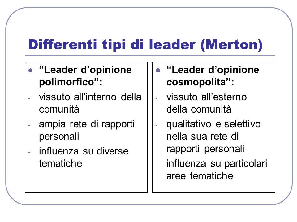 Differenti tipi di leader (Merton) Leader dopinione polimorfico: - vissuto allinterno della comunità - ampia rete di rapporti personali - influenza su