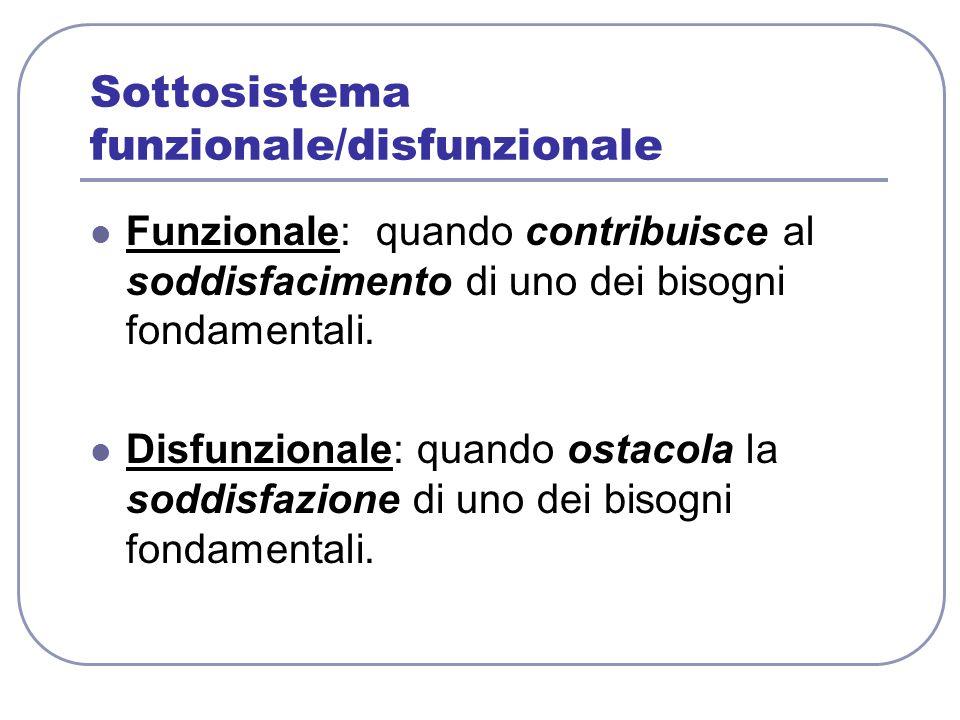 Sottosistema funzionale/disfunzionale Funzionale: quando contribuisce al soddisfacimento di uno dei bisogni fondamentali. Disfunzionale: quando ostaco