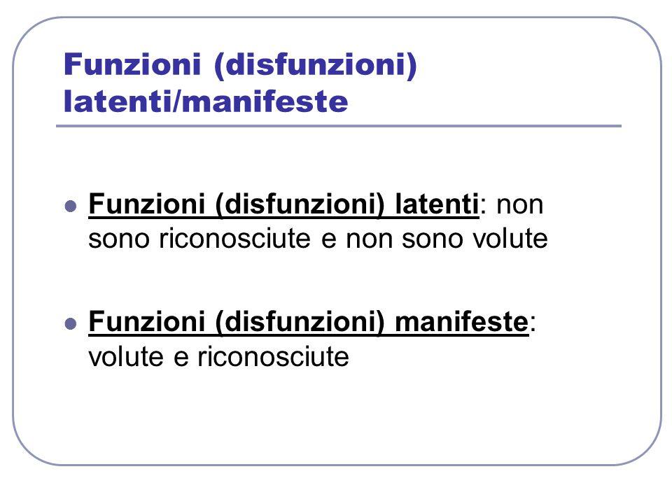 Funzioni (disfunzioni) latenti/manifeste Funzioni (disfunzioni) latenti: non sono riconosciute e non sono volute Funzioni (disfunzioni) manifeste: vol