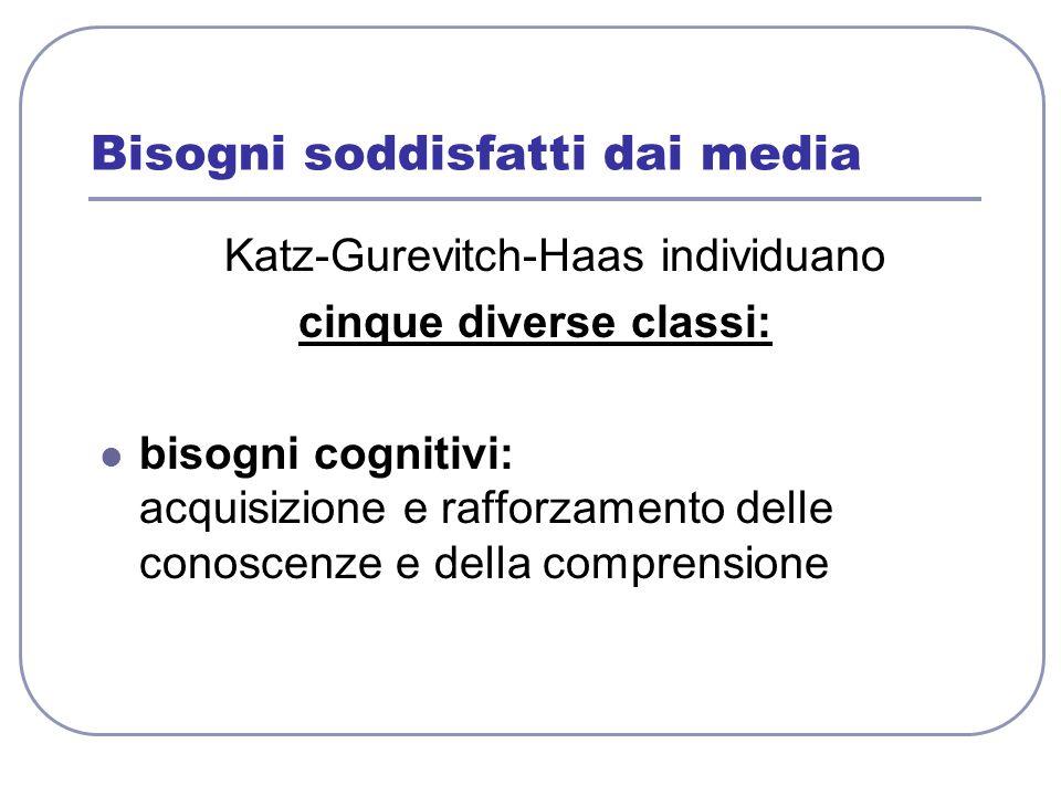 Bisogni soddisfatti dai media Katz-Gurevitch-Haas individuano cinque diverse classi: bisogni cognitivi: acquisizione e rafforzamento delle conoscenze