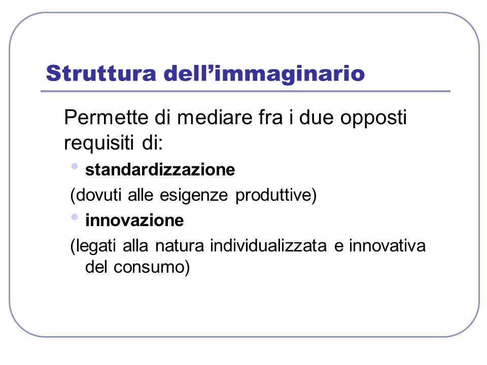 Struttura dellimmaginario Permette di mediare fra i due opposti requisiti di: standardizzazione (dovuti alle esigenze produttive) innovazione (legati