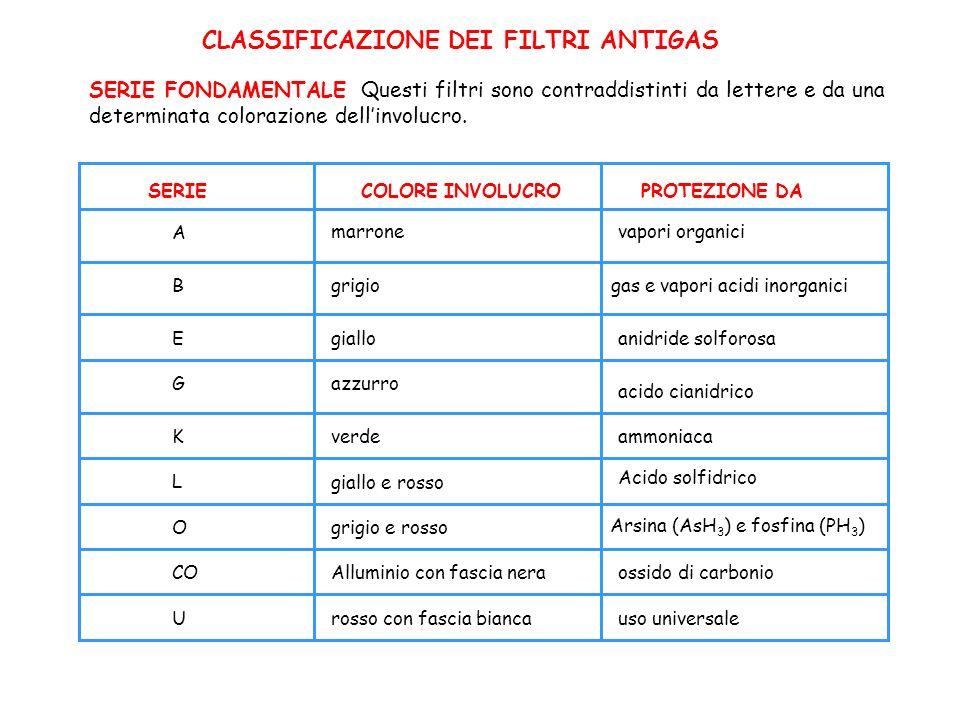 SERIE FONDAMENTALE Questi filtri sono contraddistinti da lettere e da una determinata colorazione dellinvolucro. Arsina (AsH 3 ) e fosfina (PH 3 ) SER