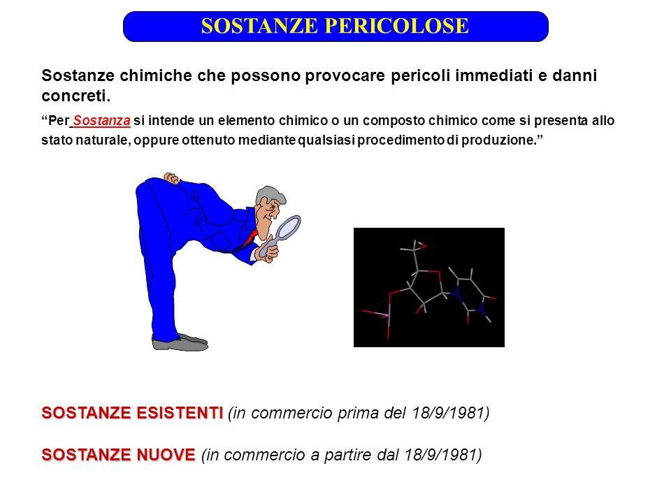 ELENCATE NELLA LISTA EUROPEA DELLE SOSTANZE ESISTENTI: EINECS (European Inventory of Existing Commercial Chemical Substances).