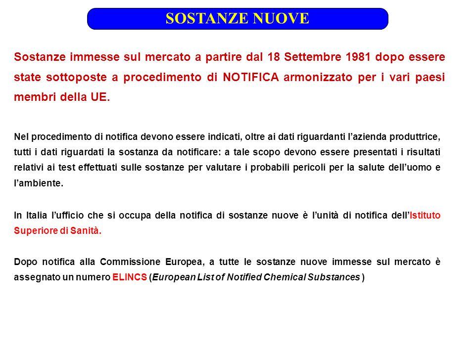 1.Esplosive (E) CLASSIFICAZIONE DELLE SOSTANZE PERICOLOSE 2.