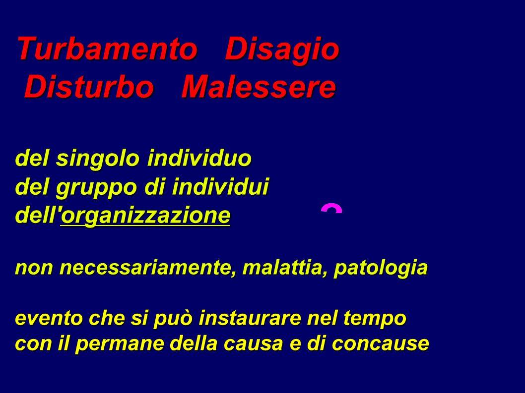 Turbamento Disagio Disturbo Malessere del singolo individuo del gruppo di individui dell organizzazione non necessariamente, malattia, patologia evento che si può instaurare nel tempo con il permane della causa e di concause